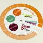 Wheel charts   thumb
