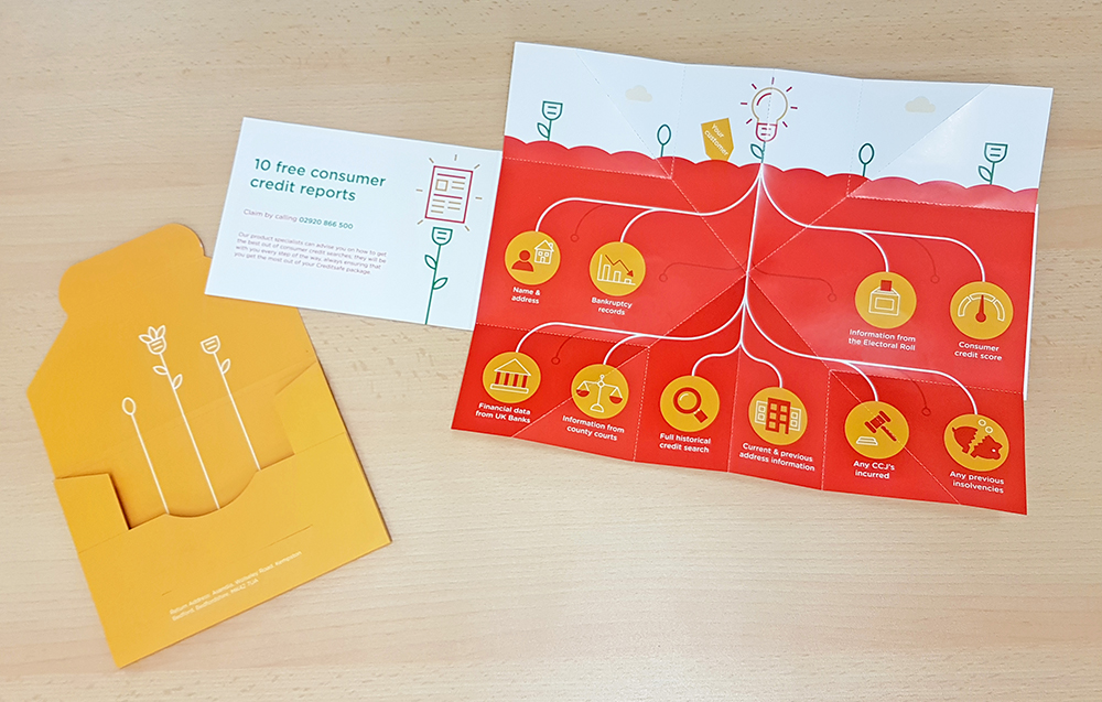 Direct mail | Starburst in wrap